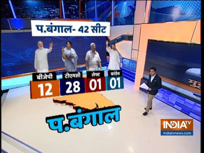 India Tv - India TV-CNX opinion poll's prediction for West Bengal