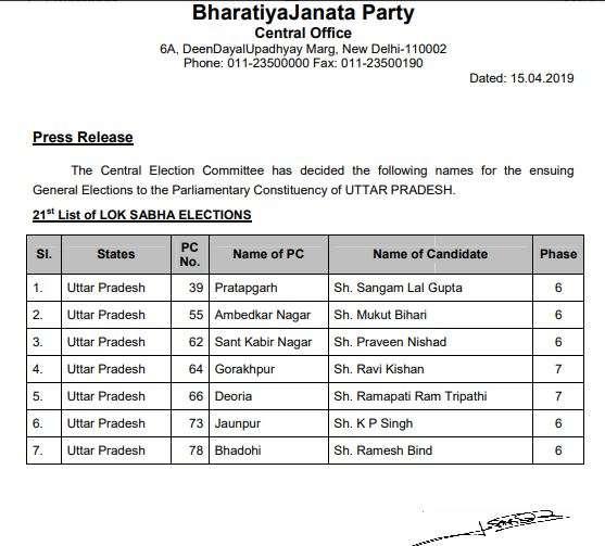 BJP's list of seven candidates for Uttar Pradesh