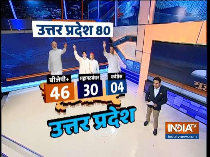 India Tv - India TV-CNX Opinion Poll's prediction for Uttar Pradesh