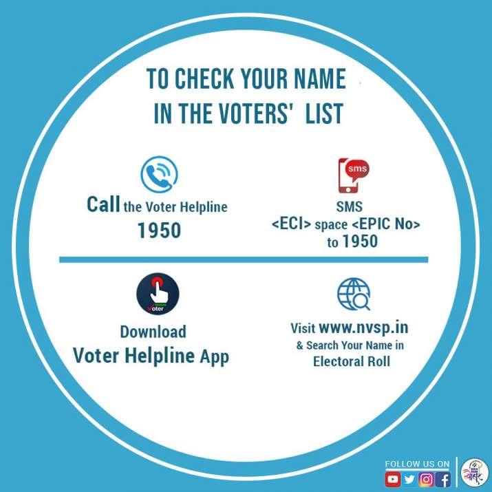 Lok Sabha polls 2019: How to check your name on voter list