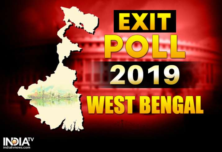 India TV-CNX Exit poll, west bengal election exit poll 2019