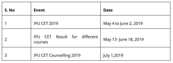 India Tv - New exam dates forIPU CET 2019