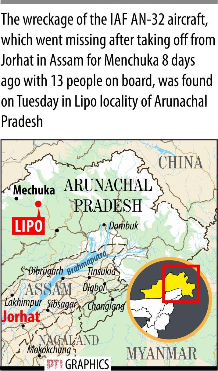 India Tv - Graphic