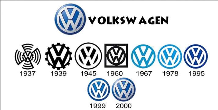 volkswagen new logo is inspired by post