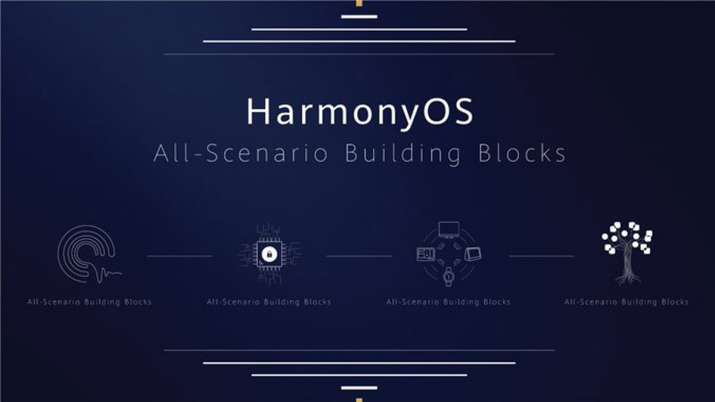 Huawei announces its new 'HarmonyOS' in wake of the US-China trade war