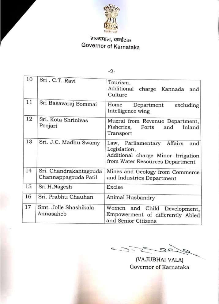 India Tv - Karnataka portfolio allocation