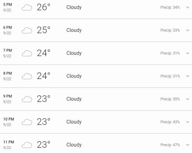 India Tv - Bengaluru weather