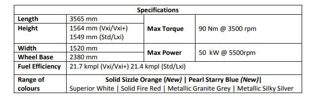 India Tv - Maruti Suzuki S-Presso Specifications