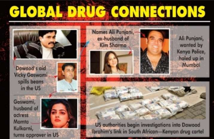 India Tv - The Global Drug Connection