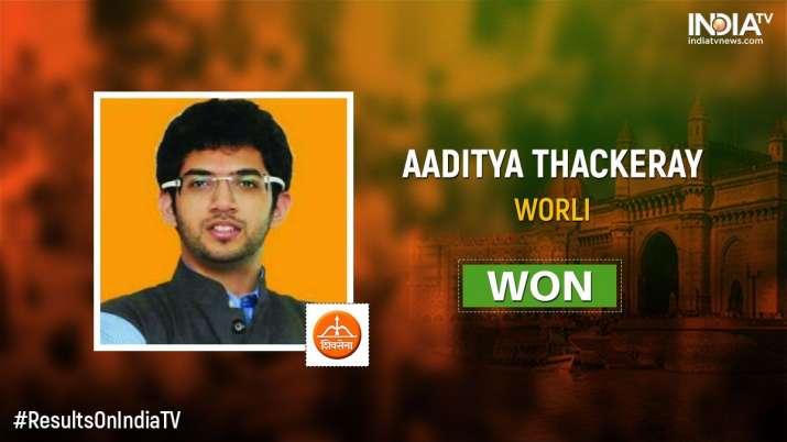 Aaditya Thackeray won by over 67,000 votes from Worli (Mumbai).