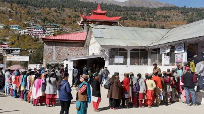 Nearly 69 per cent of electors exercise their franchise in Himachal bypolls