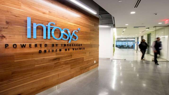 Infosys logs worst fall in over 6 years, ends 17% lower