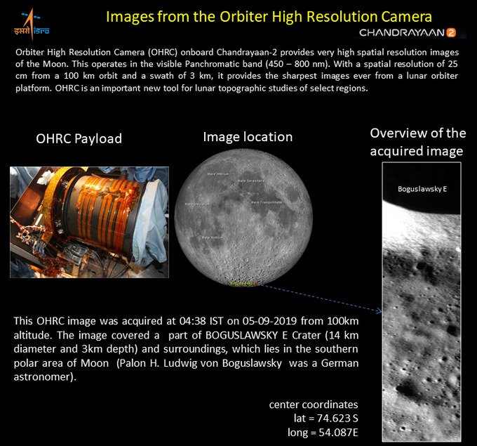 India Tv - Chandrayaan-2 takes breathtaking pictures of moon