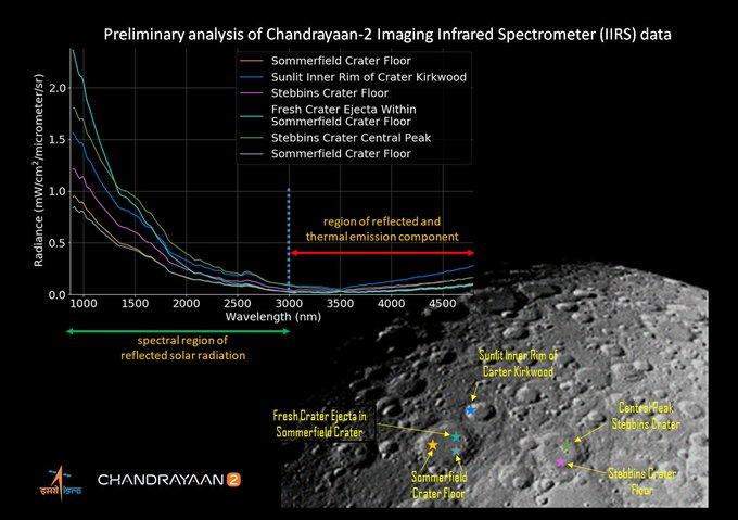 Chandrayaan-2: First illuminated image of lunar surface