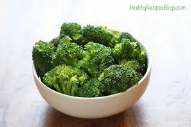 India Tv - Broccoli