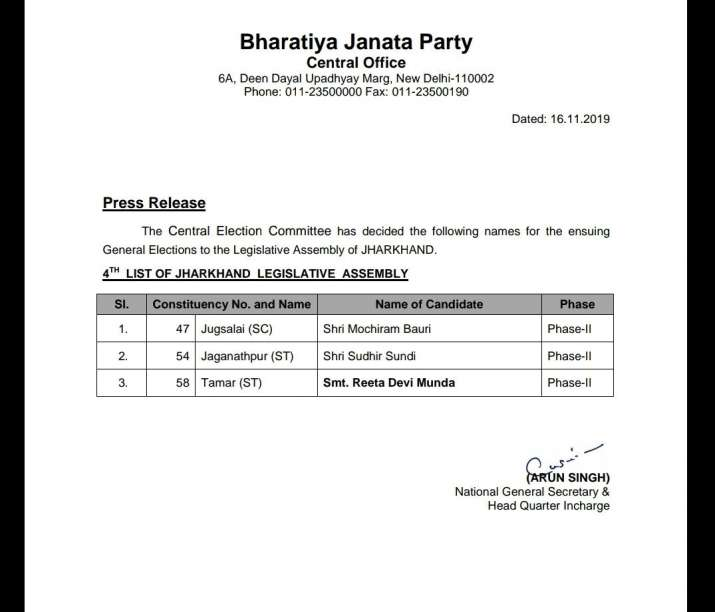 India Tv - Jharkhand Assembly Elections 2019: BJP releases fourth list of candidates