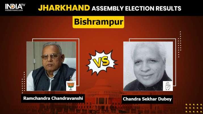 Bishrampur Constituency result 2019