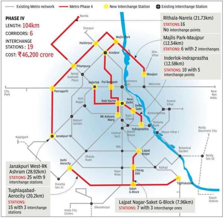 India Tv - Delhi: Phase 4 metro work begins; 'Janakpuri to RK Ashram' amongst 3 corridors approved