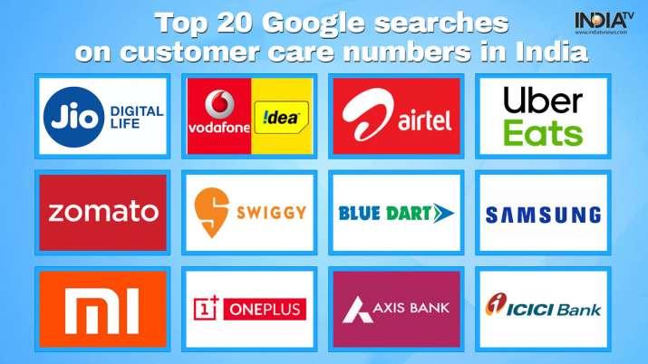 vodafone, airtel, jio, customer care number,jio customer care number,hdfc credit card customer care,