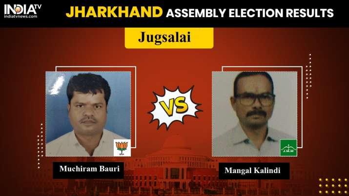 Jugsalai Constituency Result 2019 live: Muchiram Bauri of