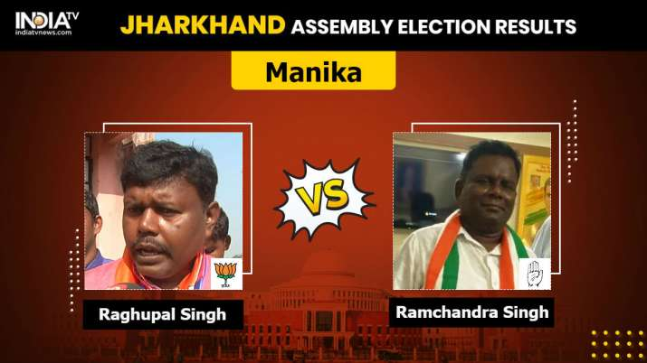 Manika Constituency result 2019