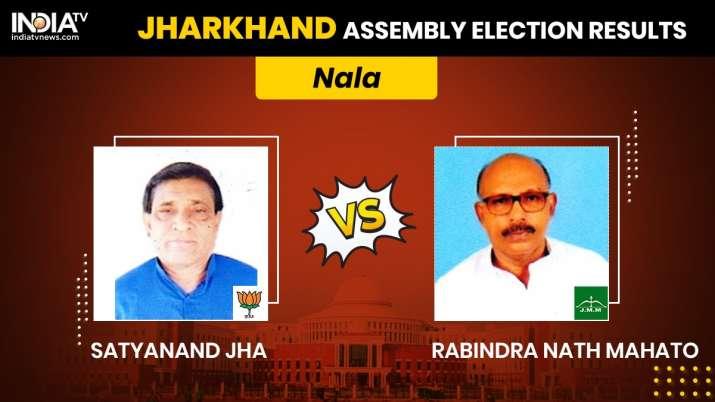 Nala Constituency Result Live: JMM's Rabindra Nath Mahato