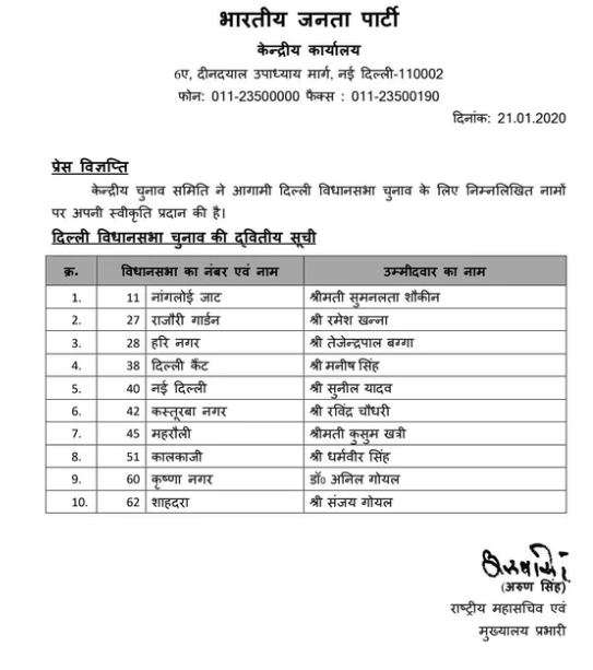 India Tv - Delhi Elections 2020: BJP releases second candidate list, fields Sunil Yadav against Arvind Kejriwal