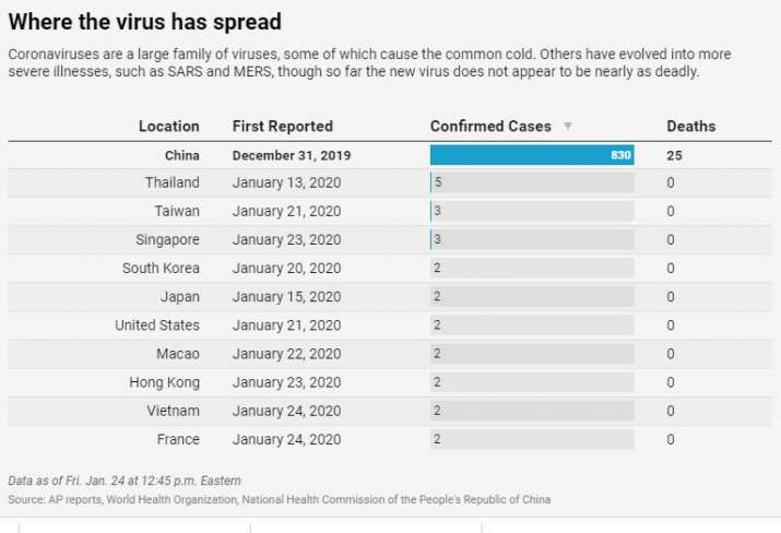 India Tv - Countries where coronavirus has spread