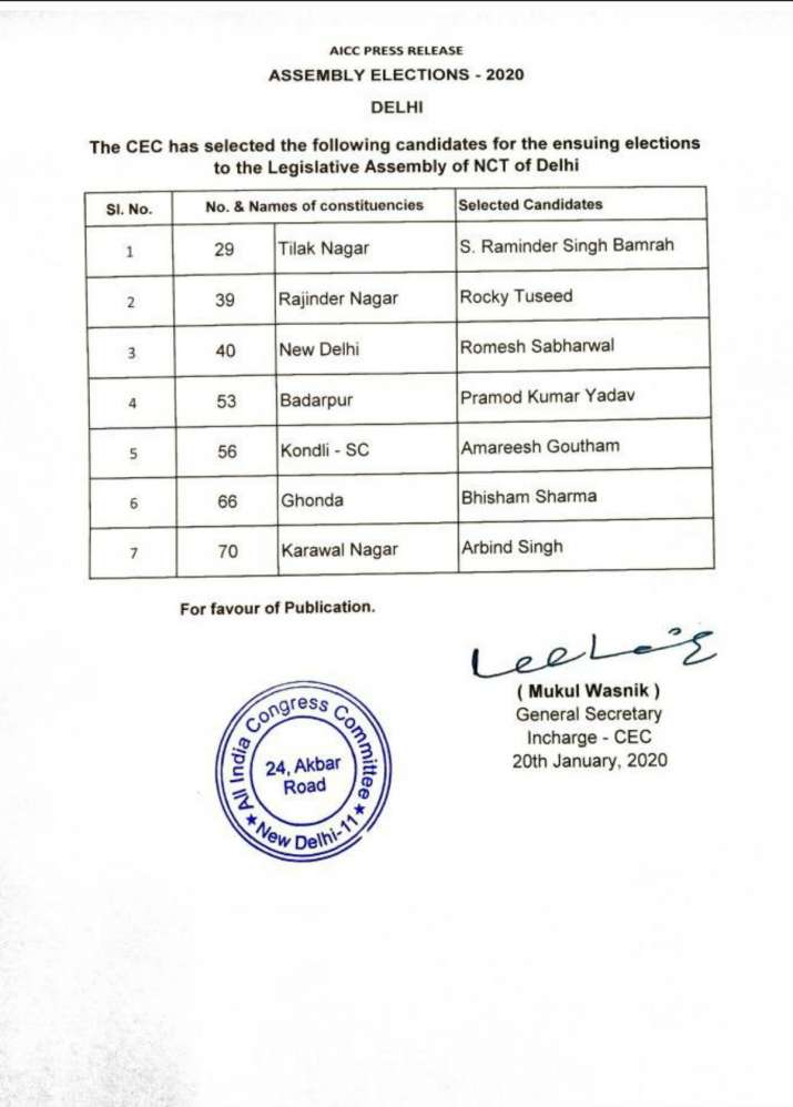 Cong releases list of 7 candidates for Delhi Assembly Polls 2020 ...