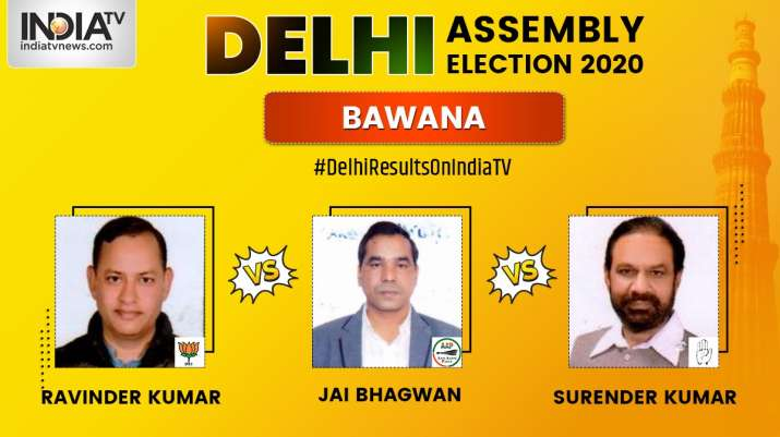 Bawana Constituency Result, Delhi Assembly Elections 2020
