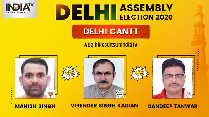 Delhi Cantt Constituency Virender Singh Kadian Of Aap Wins By