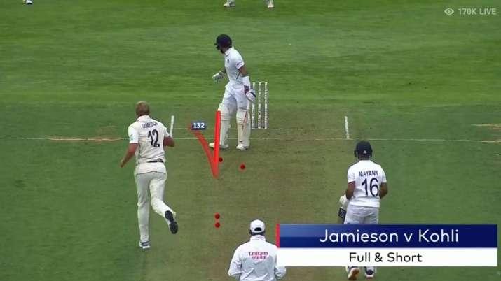 India Tv - Jamieson vs Kohli during 1st Test in Wellington
