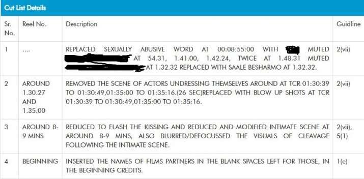 India Tv - Love Aaj Kal censor certificate