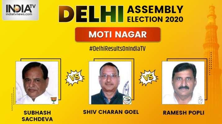 Moti Nagar Constituency Result