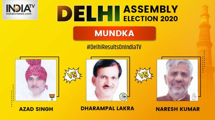 Mundka Constituency Result, Delhi Results 2020 live updates, Delhi Elections 2020