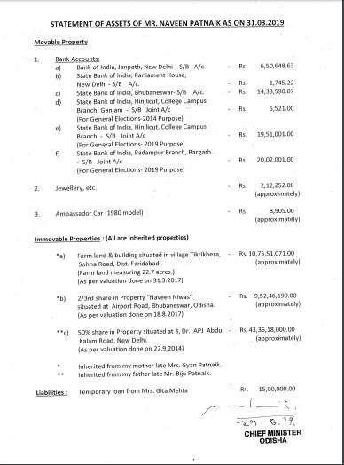 India Tv - Naveen Patnaik's assets