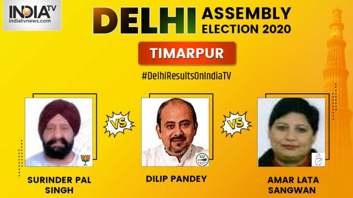 Timarpur Constituency, Delhi Assembly Elections 2020, Delhi Polls 2020