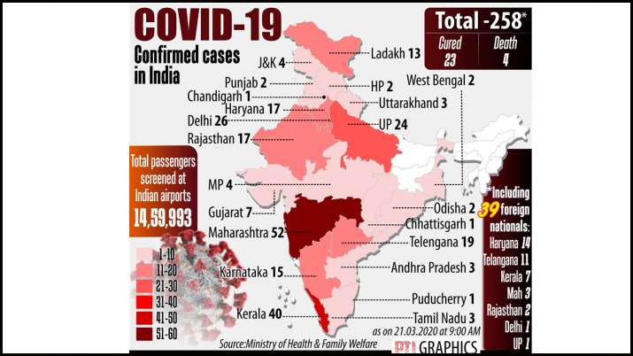 Coronavirus cases in India surge to 271; check state-wise ...