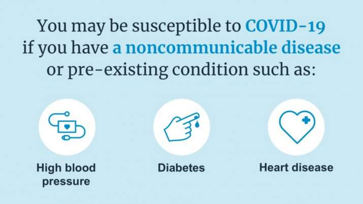 Lifestyle tips by WHO to confirmed COVID19 cases, latest health news