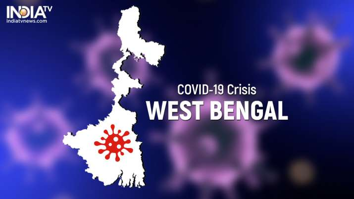 Coronavirus in West Bengal: Total number of cases mounts to 190; death toll at 9