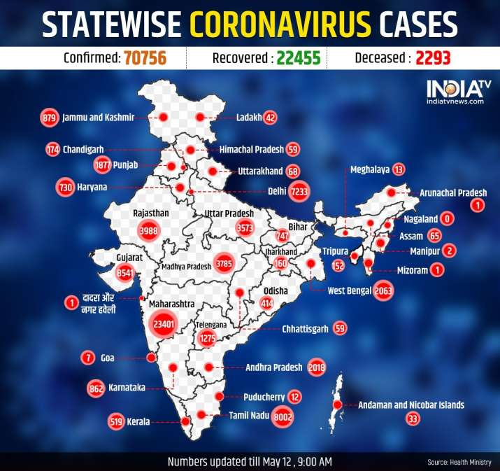 India Tv - Coronavirus, India, COVID19 india cases