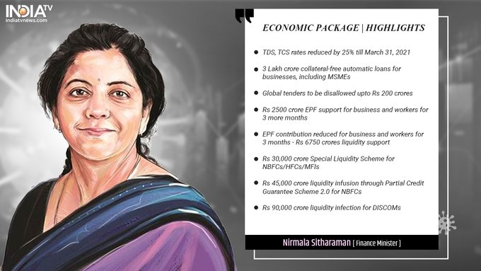 India Tv - Highlights of Economic Package