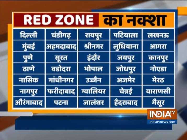 India Tv - Red Zones