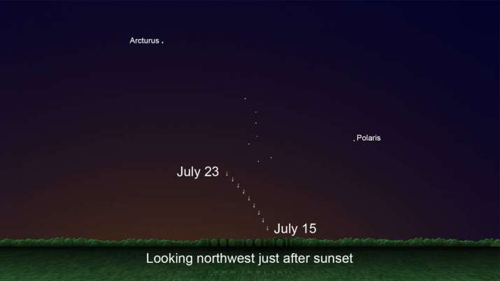 India Tv - How to spot Comet NEOWISE