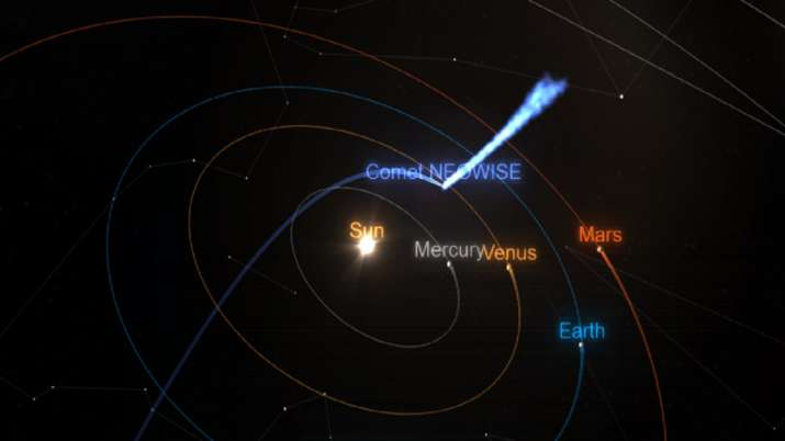 India Tv - Comet NEOWISE location, Comet NEOWISE tracker, NASA
