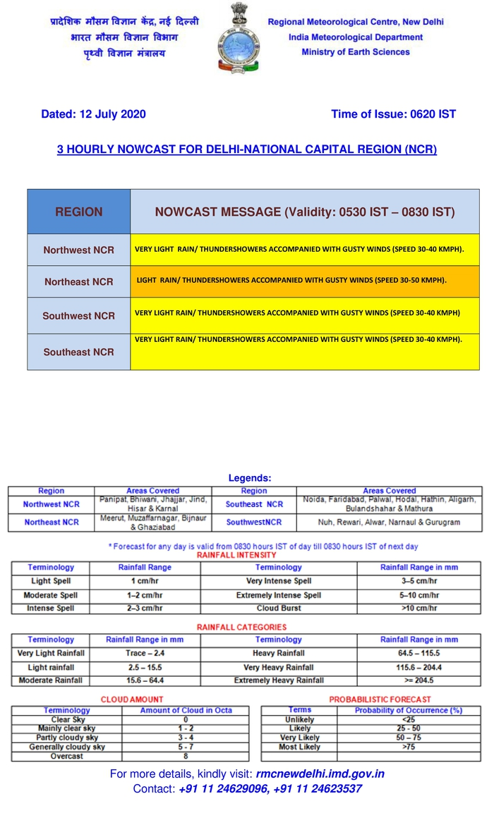 India Tv - Delhiites wake up to pleasant, rainy morning. IMD forecasts thunderstorms in next few hours. Details