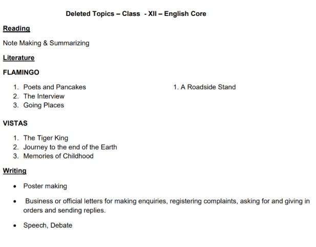 India Tv - CBSE Class 12 English Core Deleted Syllabus