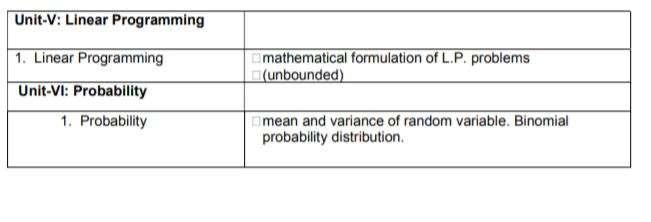 India Tv - CBSE Class 12 Maths Deleted Syllabus
