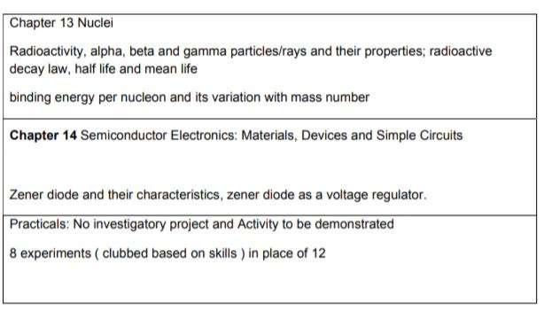 India Tv - CBSE Class 12 Physics Deleted Syllabus
