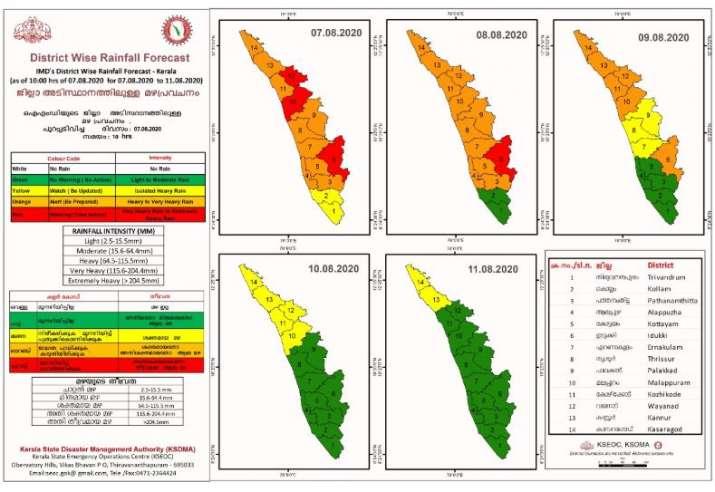Kerala rains update